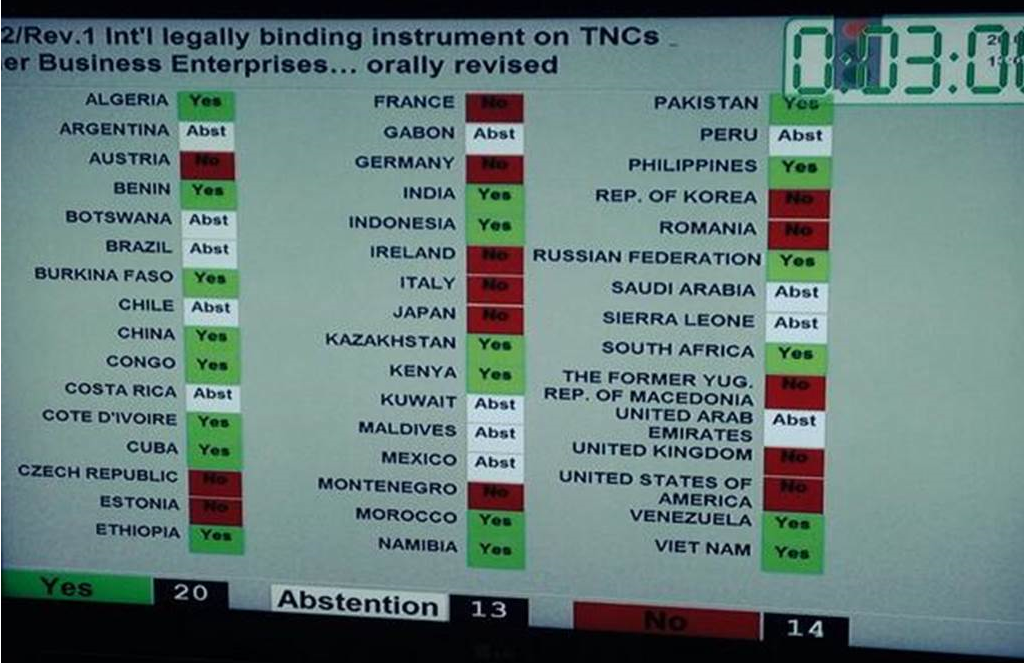 UN Human Rights Council vote favor Ecuador resolution June 2014 photo credit CORE group